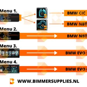 Carplay, Android Auto module voor BMW NBT en BMW CIC – Bimmersupplies MMI